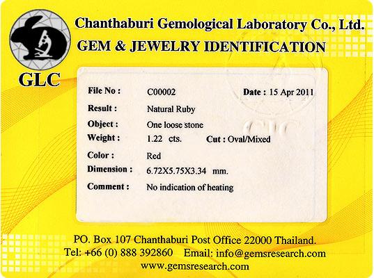Gemstone Certification in Chanthaburi